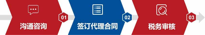沟通咨询-签订代理合同-税务审核